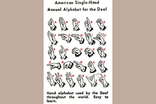 American Single-Hand Manual Alphabet for the Deaf Art Postcard