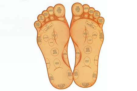 Vintage Reflexology Foot Chart to Good Health and Fortune Die Cut Gift Card