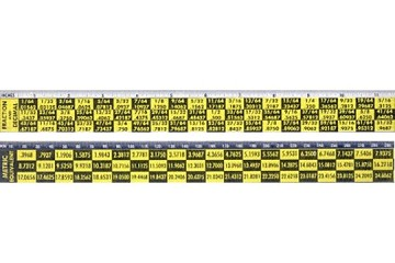 12 Inch Vintage Lenticular Ruler - Metric and Fractional Equivalents