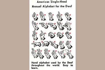 Art Postcard - American Single-Hand Manual Alphabet for the Deaf